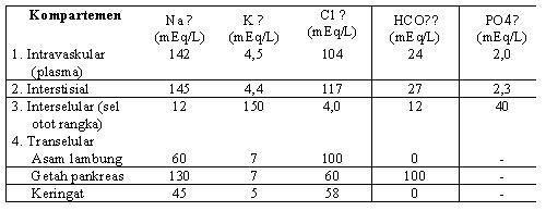 unsur-caiaran